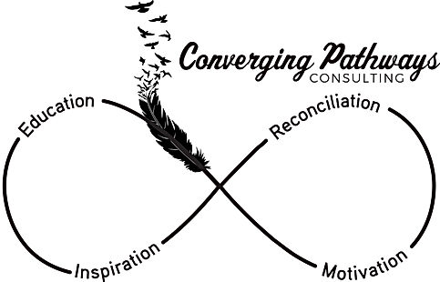 Coverging Pathways Logo_FINAL.jpg