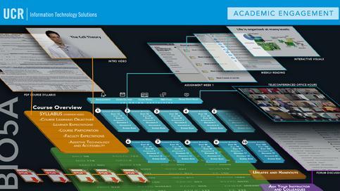Course design template