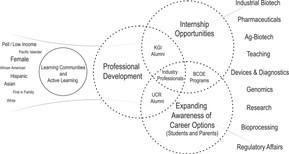 Wessler grant/pre-proposal