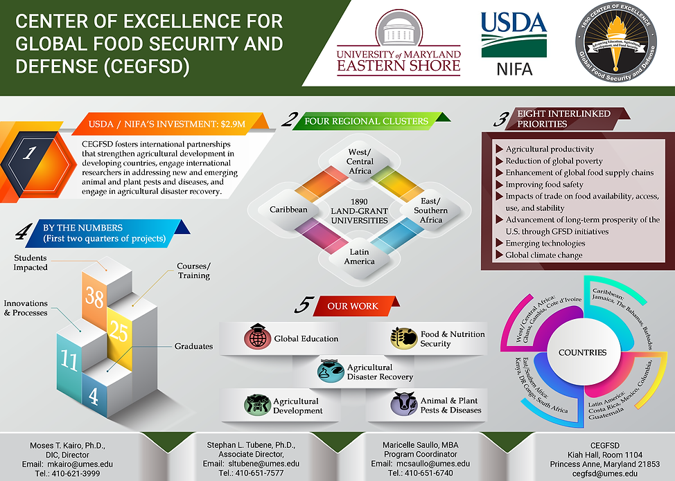 CEGFSD_Infographic_08.2021.png