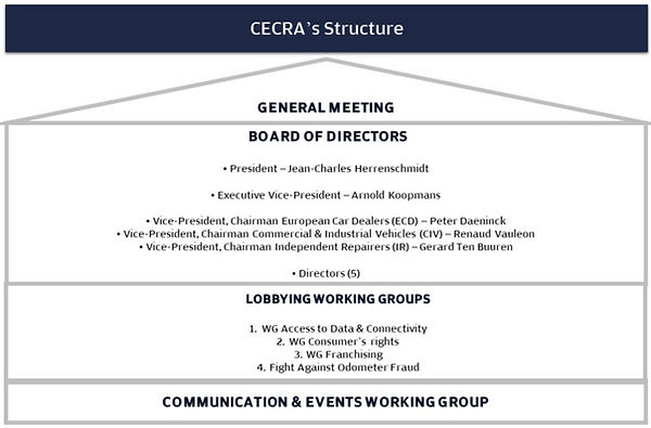 CECRA Structure _edited.jpg
