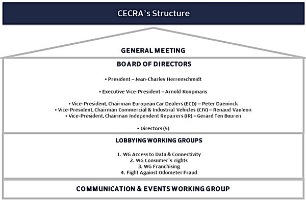 CECRA Structure _edited.jpg