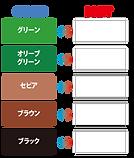 変色パターン05