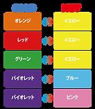 変色パターン01