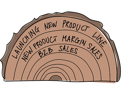 Business Model - Phase 3.png