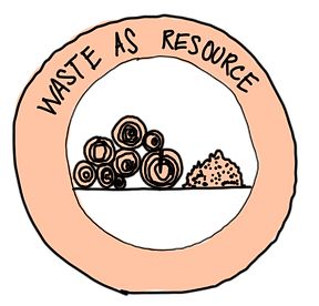 Circular Process - waste as resource.png