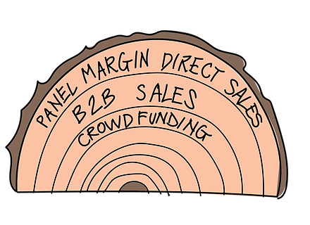 Business Model - Phase 1.png
