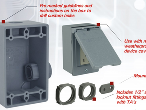 Orbit Keeps Your Investments Safe With Weatherproof Products