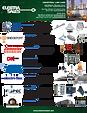 ELECTRA SALES Industrial Line Card - Okl