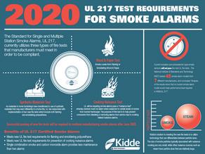 Kidde First to Earn UL Certification for New 2020 Smoke Alarm Standard
