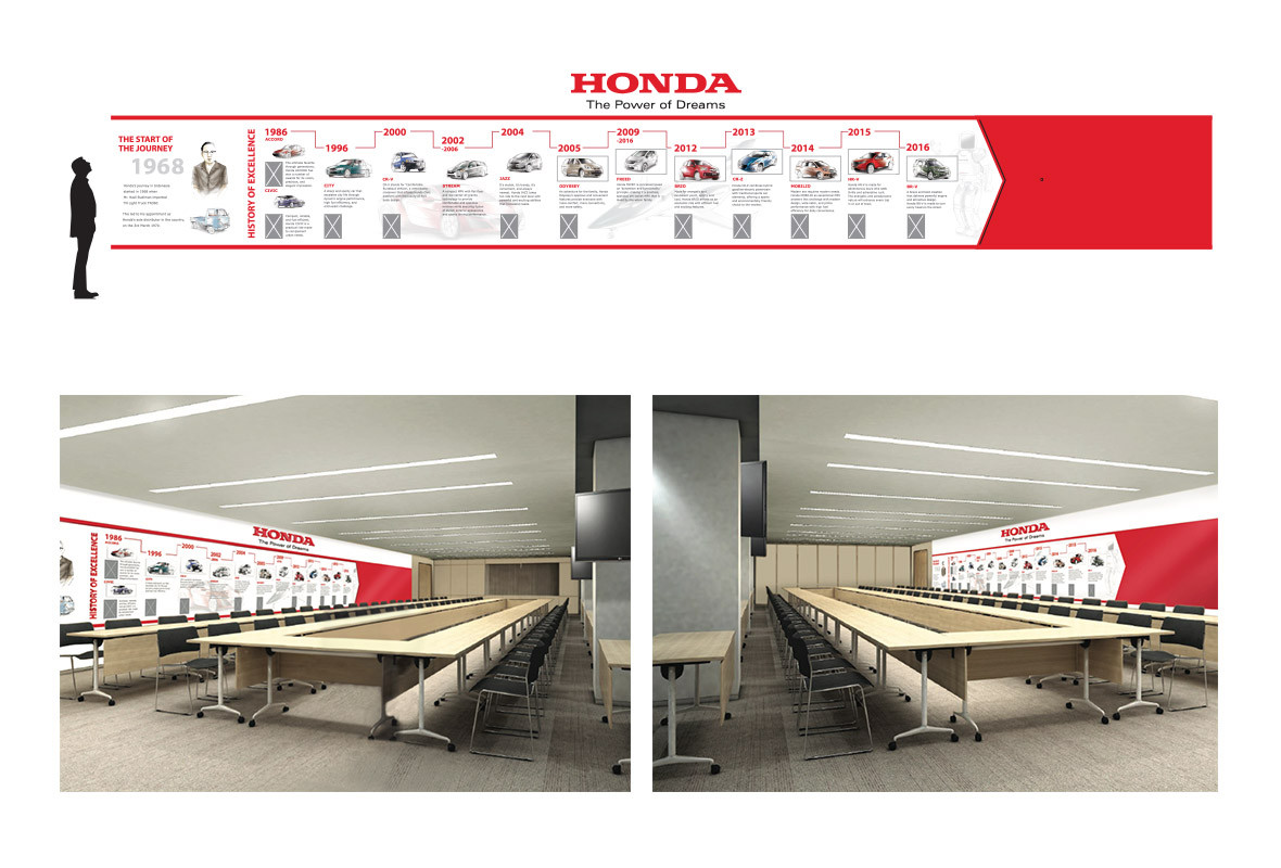 Honda Featured Wall Design and 3D Implementation
