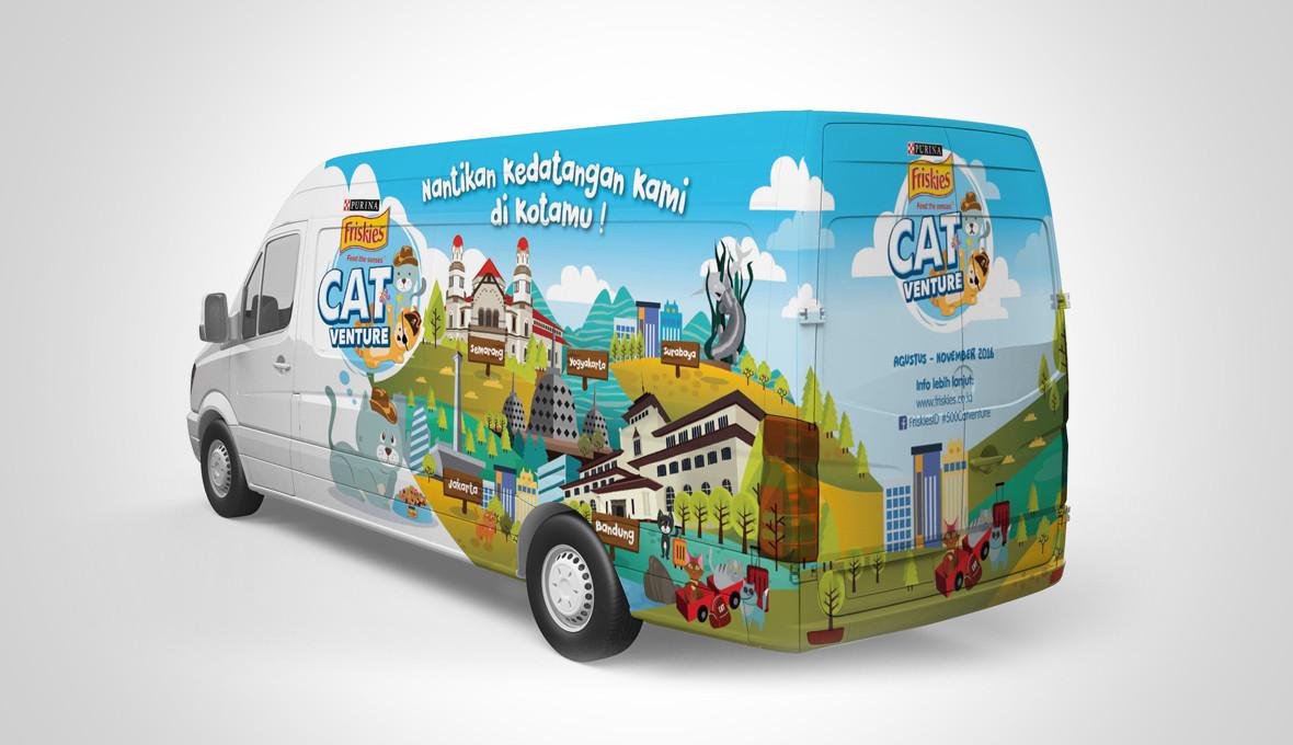 Friskies Mobile Catventure 3D Implementation Back Look