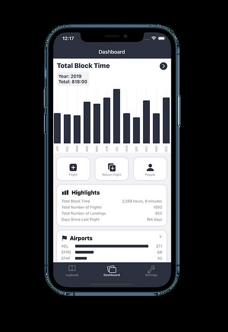 Dashboard-Screenshot-iPhone12.png