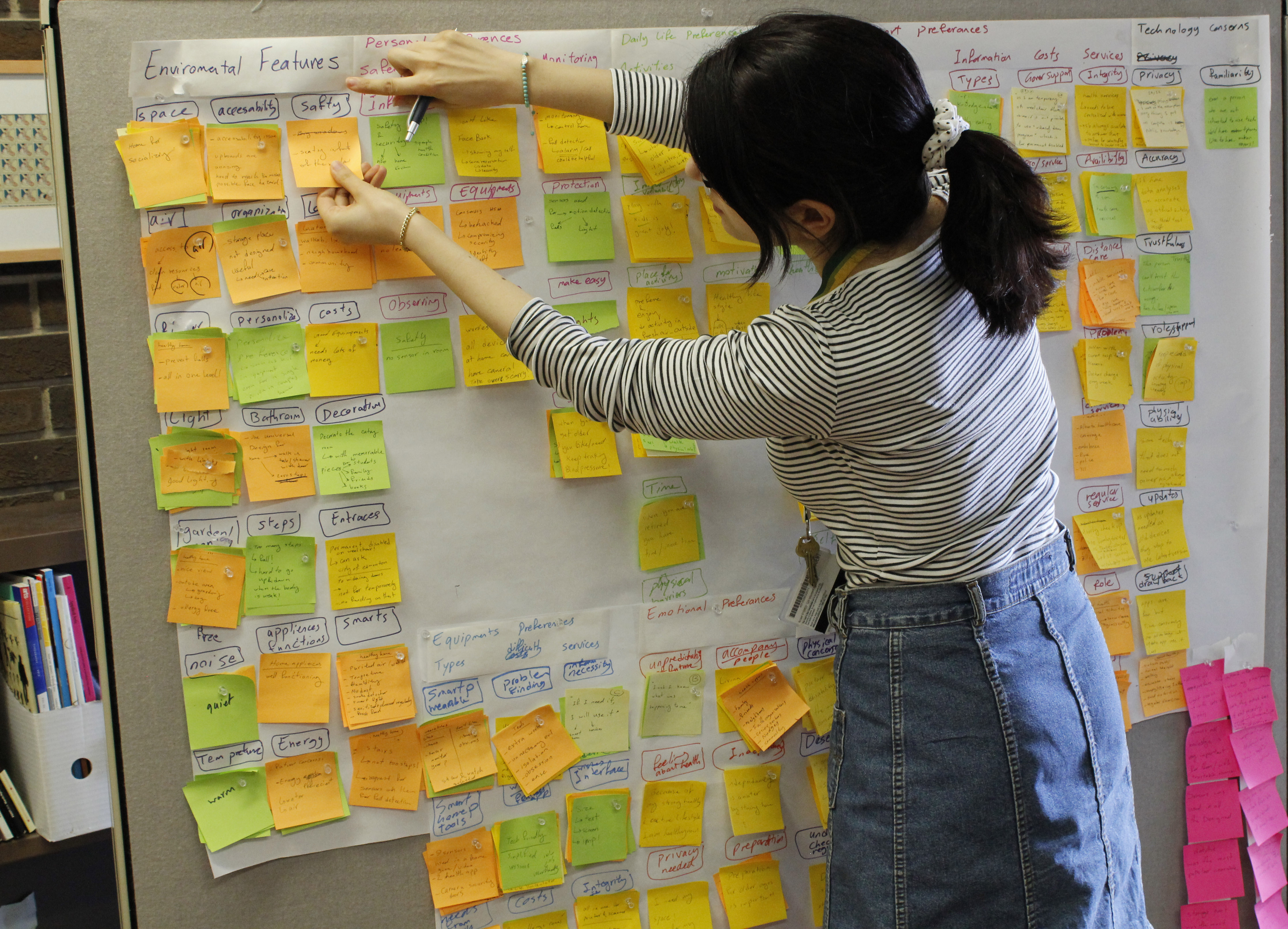 Participatory research (7)