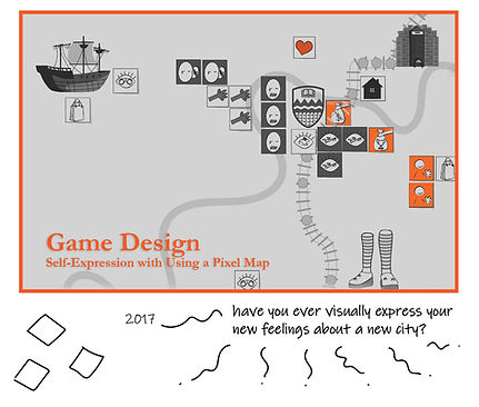 Game Design: Self-experience map