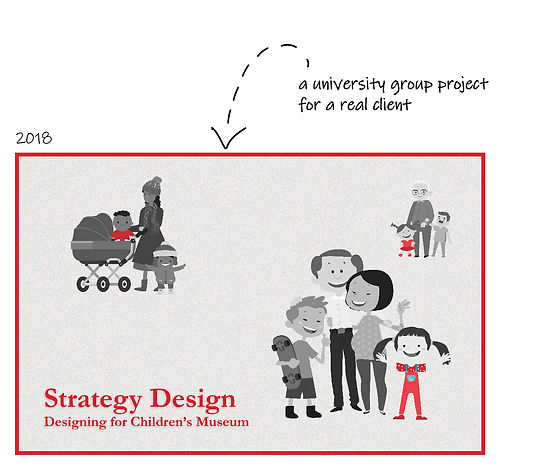 Design for Children Museum​​