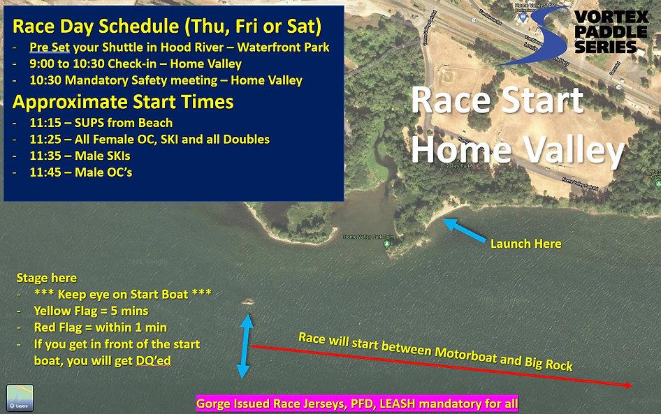 Race Start - Home Valley.jpg