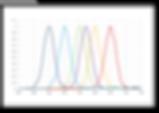 spectra vis.png