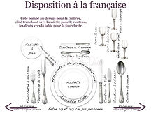 Table plan in France