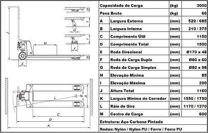 Dados técncos paleteira manual BYG Compact R 3.0