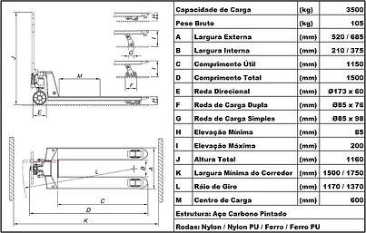 Dados técnicos paleteira manual BYG Eolution L 3.5