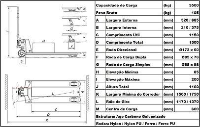 Dados técnicos paleteira manual BYG Eolution L 3.5 G