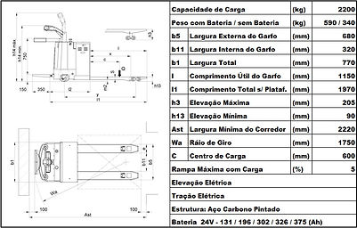 Dados técnicos paleteira manual BYG Eolution L 2.6