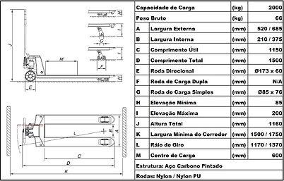 Dados técnicos paleteira manual  BYG Eolution LT 2000