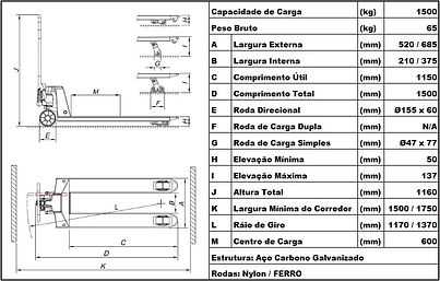 Dados técnicos paleteira manual BYG Eolution L 1500 LOW G