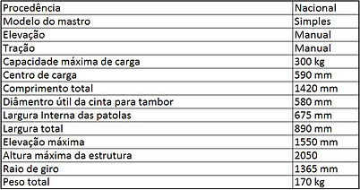 Dados técnicos paleteira manual BYG Eolution L 1500 LOW