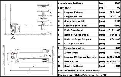 Dados técncos paleteira manual BYG Compact R 3.0 G