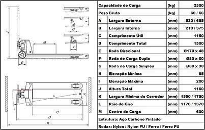 Dados técncos paleteira manual BYG Compact R 2.5 v2.jpg