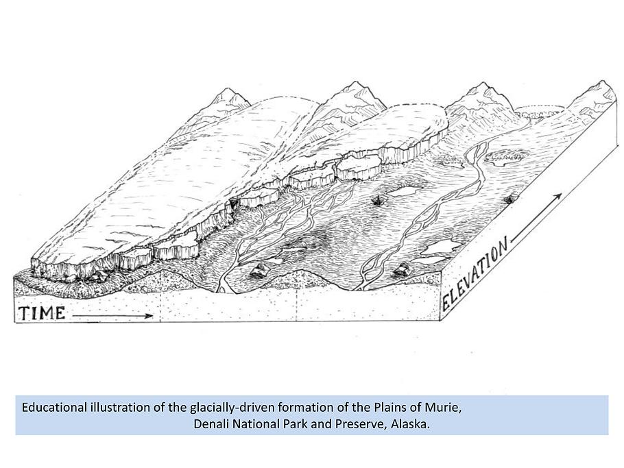 Glaciers, kettle lake formation, Denali National Park