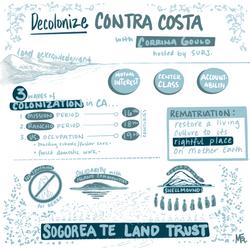 Decolonize Contra Costa