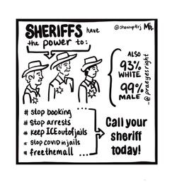 Sheriff Power & Accountability