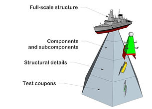 QUALIFY- pyramid.jpg