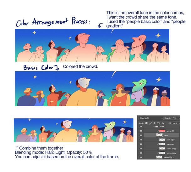 colorArrangeProcess.jpg