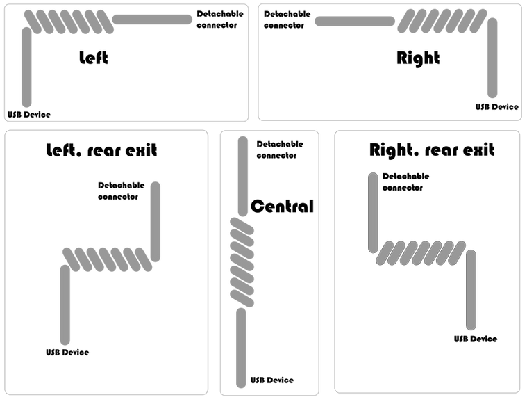 cable-orientations.png