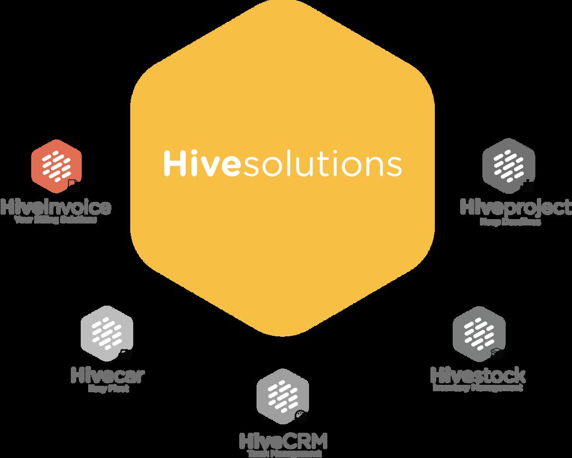 Identité graphique HIVE Solutions