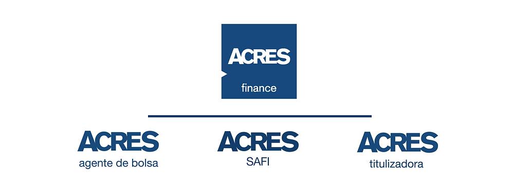 Mercado de Capitales   ACRES Finance