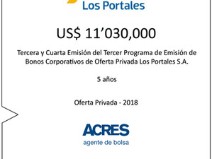 ACRES SAB colocó Bonos Corporativos de Los Portales por USD 11 millones