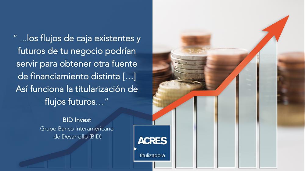 Financiamiento | BID | ACRES Titulizadora | ACRES Finance