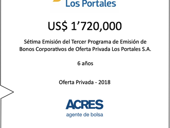 ACRES SAB colocó Bonos de Los Portales por US$ 1.72millones a 6 años