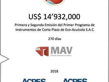 ACRES SAB concretó programa de colocaciones en Mercado Alternativo de Valores (MAV) por casi US$ 15