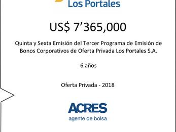 ACRES SAB colocó Bonos Corporativos de Los Portales por US$ 7.37millones