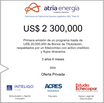 """ACRES Titulizadora realizó primera emisión de programa de bonos """"ATRIA Energía"""" por USD 20 millones"""