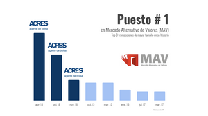 ACRES Finance lidera Mercado Alternativo de Valores | Mercado de Capitales Peru