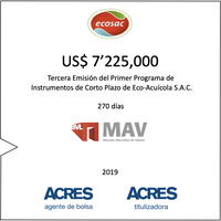 ACRES SAB realizó 2do mayor financiamiento en historia del Mercado Alternativo de Valores (MAV)
