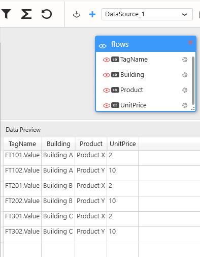 Dashboard data source display example