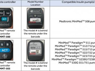 Malware in Medical Devices